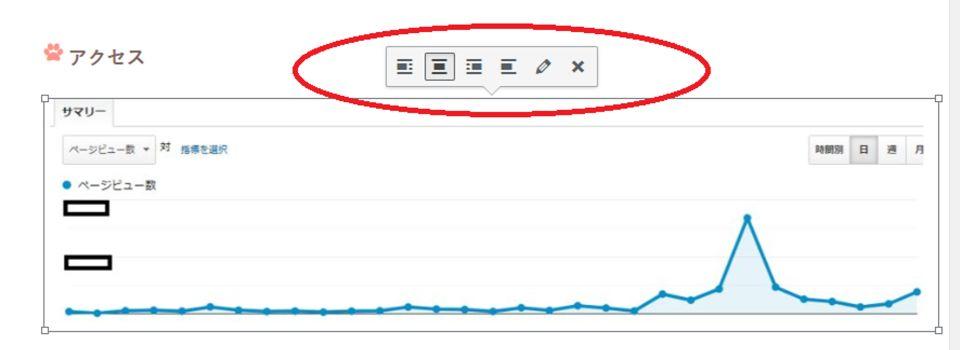 弱小ブログでもGoogle砲でアクセス爆上がり!